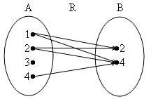 Materi matematika pasangan berurutan mathematics fungsi ccuart Choice Image