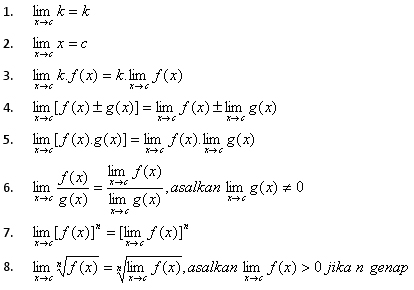 Materi Soal Dan Pembahasan Lengkap Limit Matematika I D D A ╚