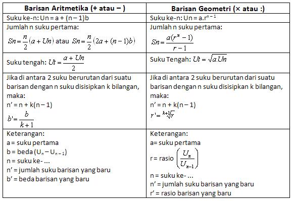 barisan_rumus