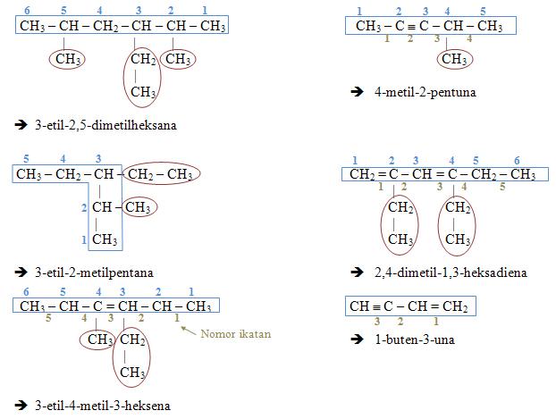 hidrokarbon_12