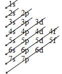 struktur_atom_05