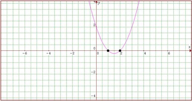 GrafikFK01