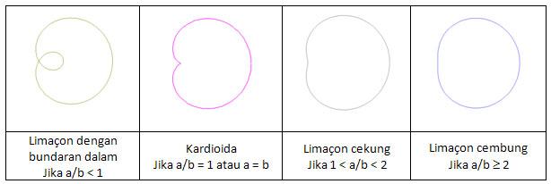 grafik_kutub_05