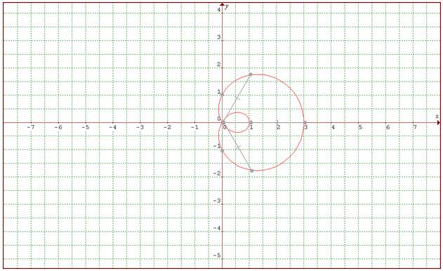 grafik_kutub_11