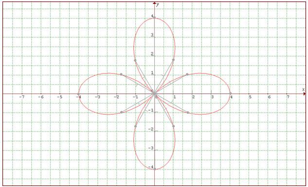 grafik_kutub_23